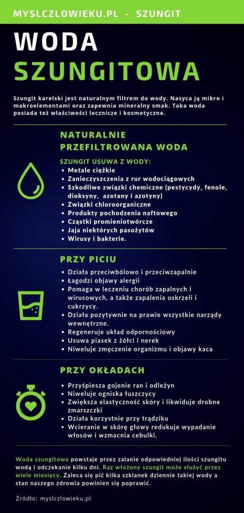 Woda szungitowa - właściwości i zastosowanie