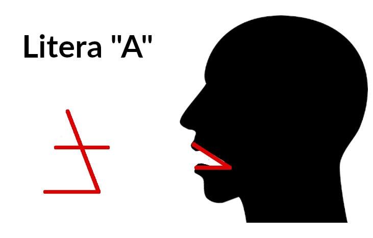runy słowiańskie znaczenie A